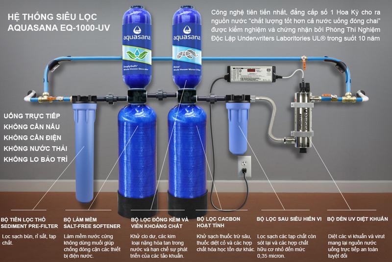 JDKlyfcNR5XSiQZqjcMO simg d0daf0 800x1200 max - Hệ thống lọc nước đầu nguồn AQUASANA EQ-1000 FULL OPTION 1.000.000 GALLON USA - EQ-1000 - Hệ thống lọc nước đầu nguồn AQUASANA EQ-1000 FULL OPTION 1.000.000 GALLON USA - EQ-1000 - Hệ thống lọc nước đầu nguồn AQUASANA EQ-1000 FULL OPTION 1.000.000 GALLON USA - EQ-1000