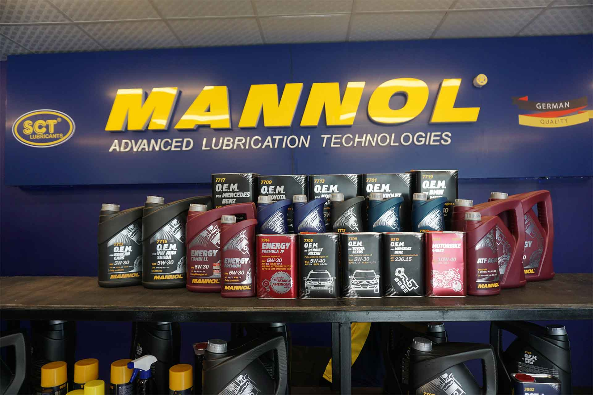 Mannol official