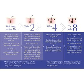 Qik Hair For Men - Ngăn Ngừa Tình Trạng Rụng Tóc, Hói Đầu – Hộp 30 viên - QIKHFM30-8