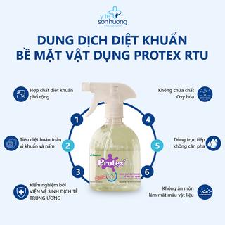 Dung dịch diệt khuẩn bề mặt Protex-RTU (Khử khuẩn đồ dùng gia đình, trường học, công sở,sát khuẩn thường quy) - protex001 thumbnail