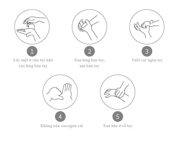 Nước rửa tay khô diệt khuẩn Avatar 75% cồn 40ml - Diệt khuẩn tối đa, Đảm bảo chất lượng - RUATAY-40ml 4