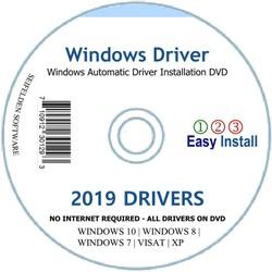 DVD Cài Đặt Driver Cho Máy Tính Chạy Hệ Điều Hành Windows